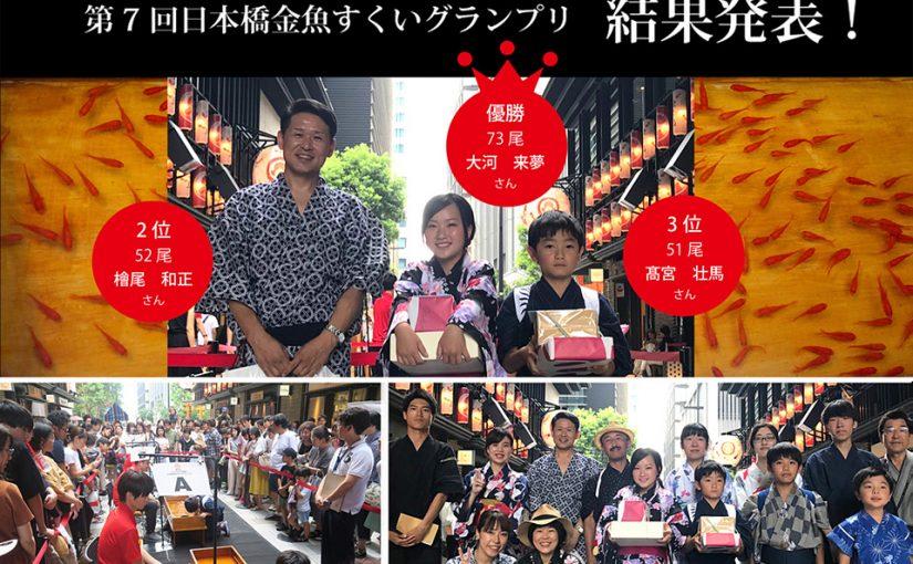 「第7回 日本橋金魚すくいグランプリ」決勝ラウンド開催!優勝者決定!